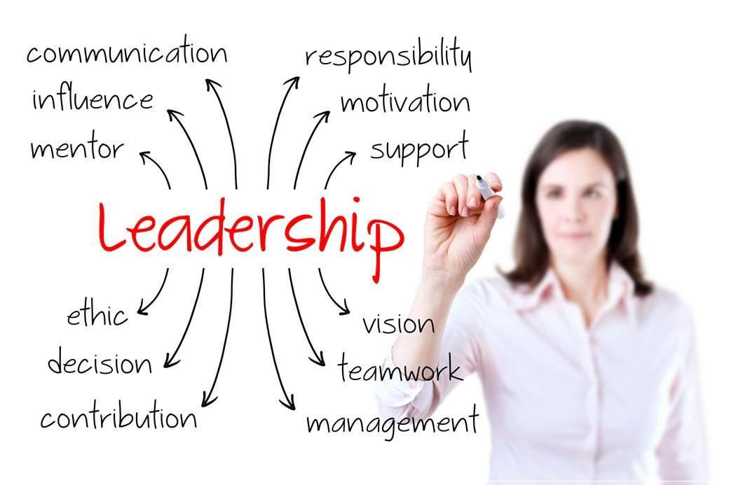 Cara Menjadi Pemimpin Dalam Organisasi – Motivator Leadership Indonesia