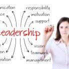 Cara Menjadi Pemimpin Dalam Organisasi - Motivator Leadership Indonesia
