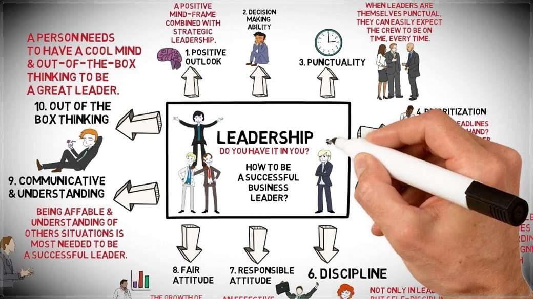 Karakter Leadership – Motivator Leadership Indonesia